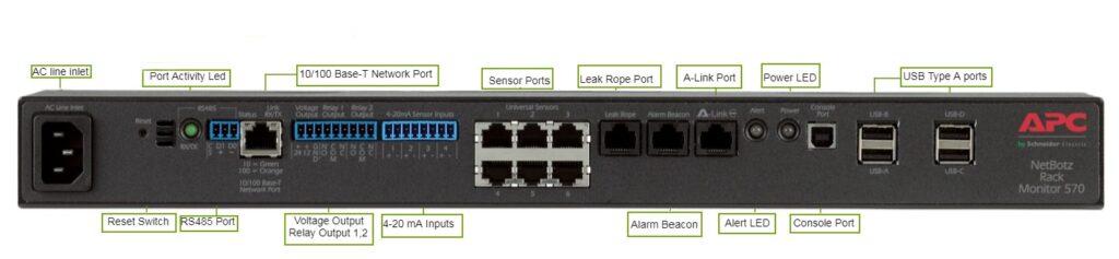 Netbot 570 Labelled