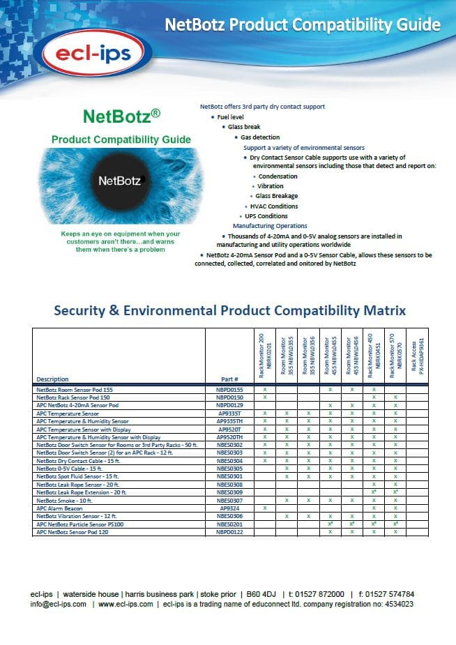 Ecl-ips NetBotz Product Compatibility Guide