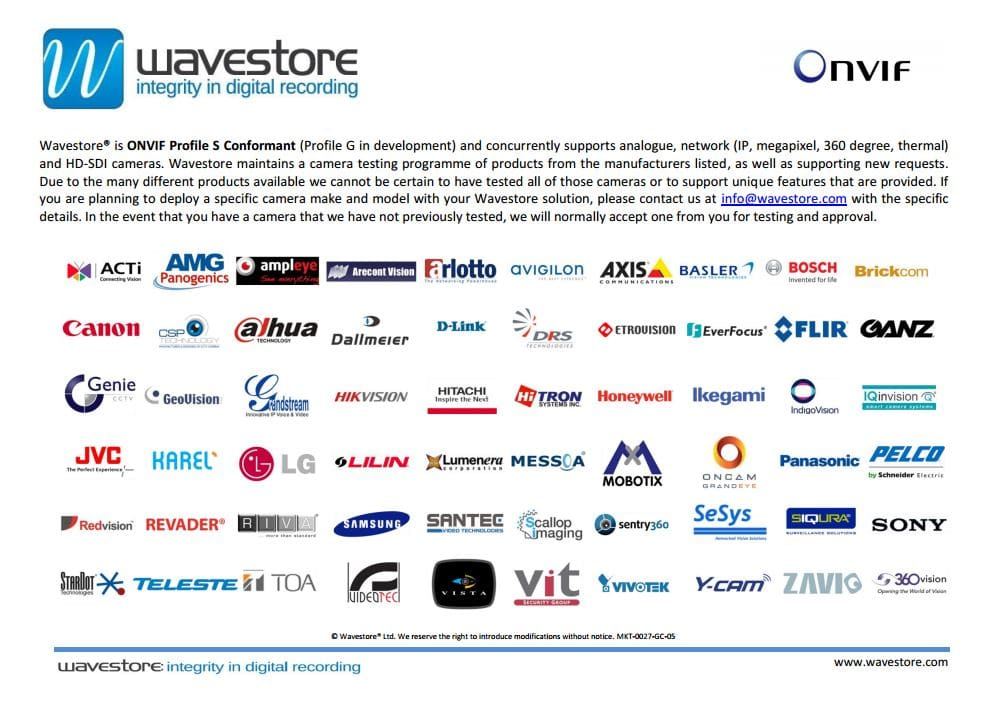Wavestore Supported IP Cameras