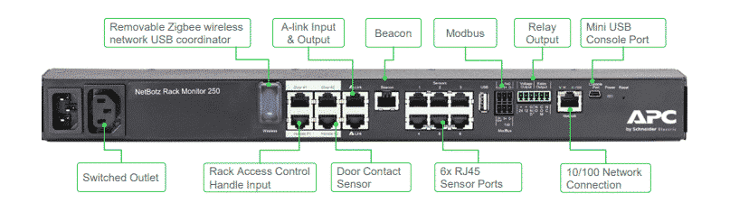 Temperature, humidity and other ports available on the Netbotz 250