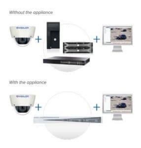 HD Video Appliance Line